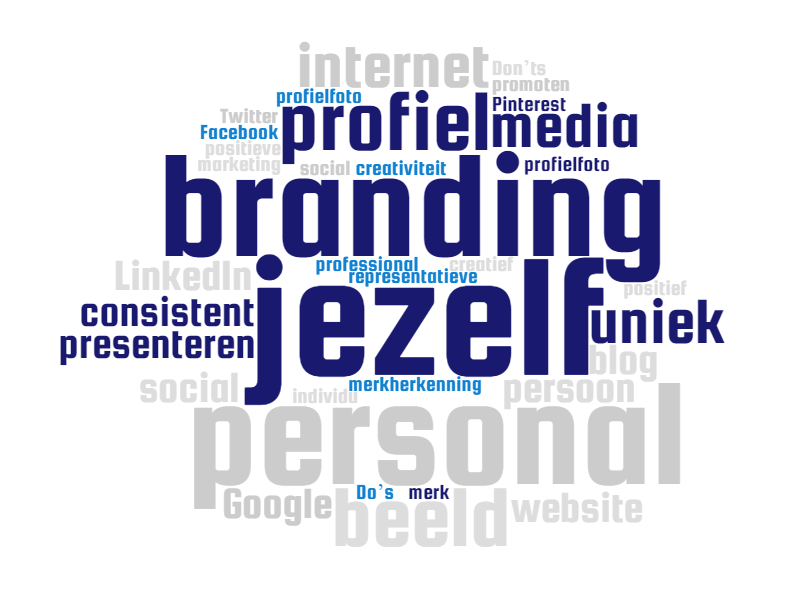 personal branding cloud